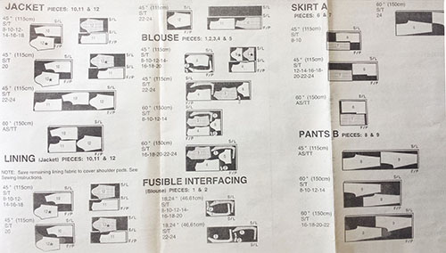 How To Lay Out Pattern Pieces For Sewing Success - Katrina Kay Creations
