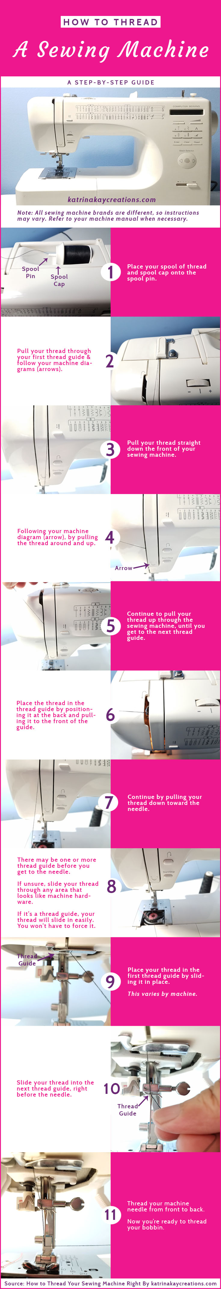 2 Guides That Will Help You Thread Your Sewing Machine Right Sewusa Threading Diagrams How To Wind A Bobbin